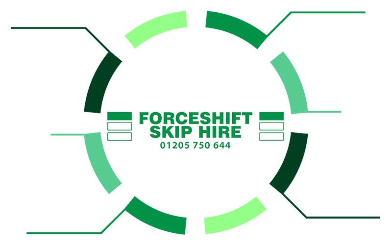 forceshift Dial